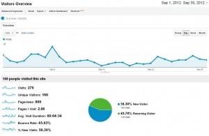 bilan du blog septembre 2012